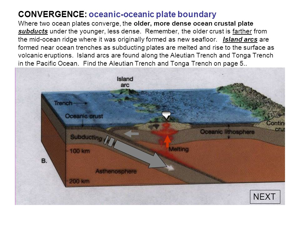 CONVERGENCE: ocean-continental plate boundary Continental crust is made of granite, which is less dense than ocean crust, which is made of basalt. (Se