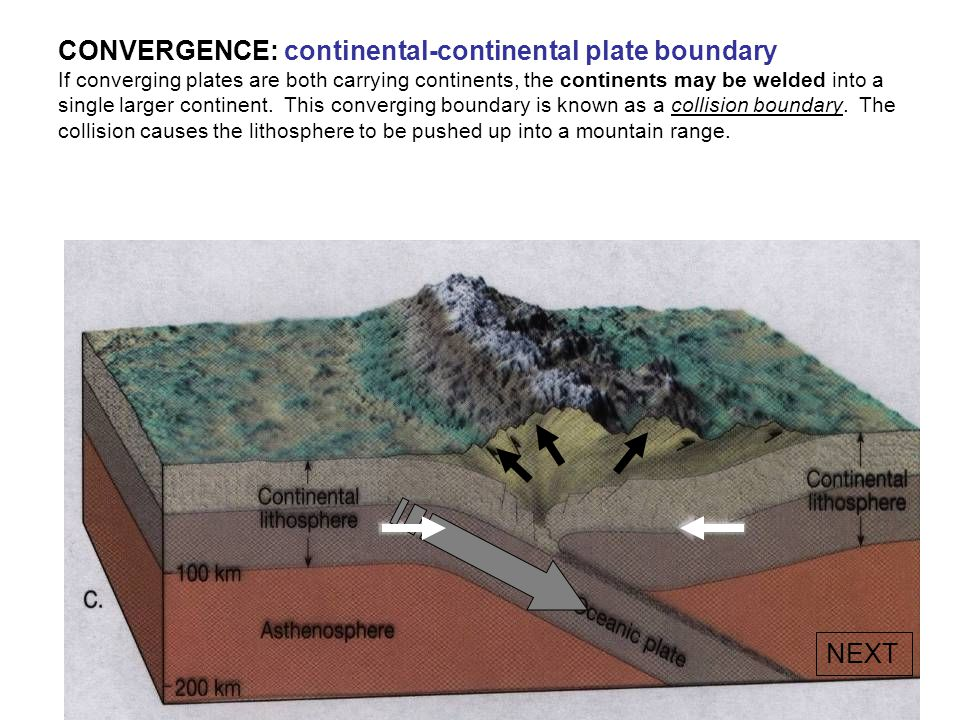 CONVERGENCE: oceanic-oceanic plate boundary Where two ocean plates converge, the older, more dense ocean crustal plate subducts under the younger, les