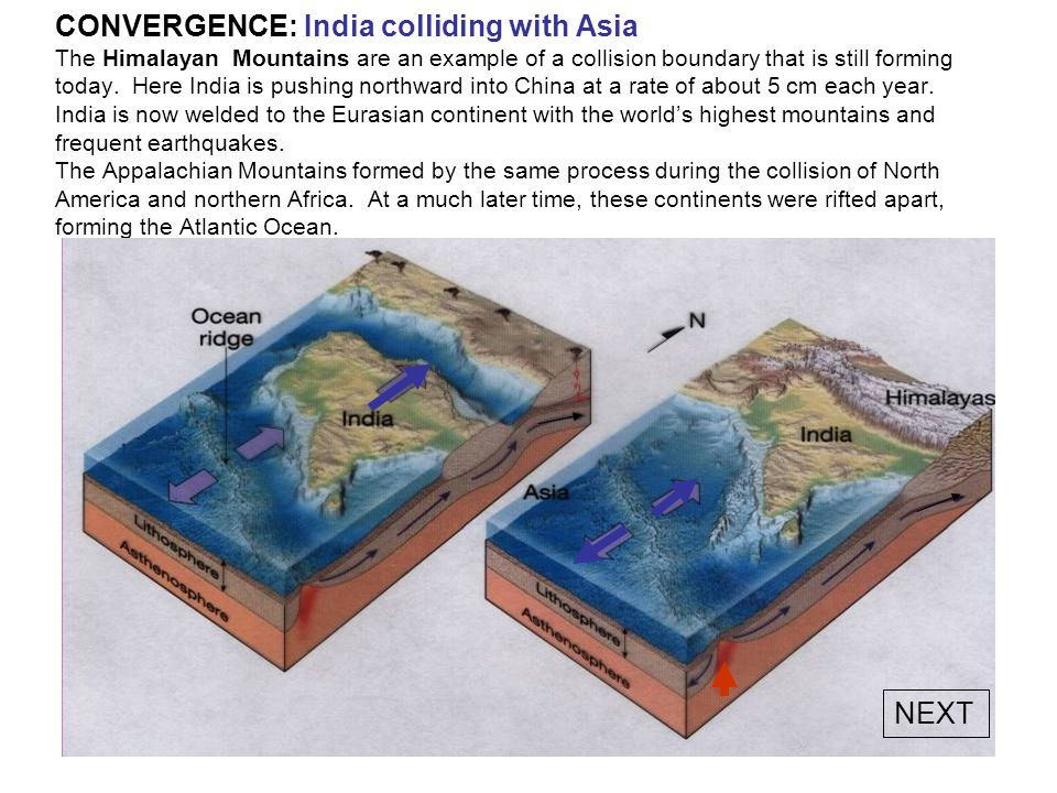 CONVERGENCE: continental-continental plate boundary If converging plates are both carrying continents, the continents may be welded into a single larg