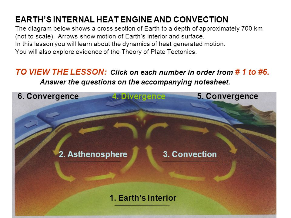 EARTH'S INTERNAL HEAT ENGINE AND CONVECTION The diagram below shows a cross section of Earth to a depth of approximately 700 km (not to scale).