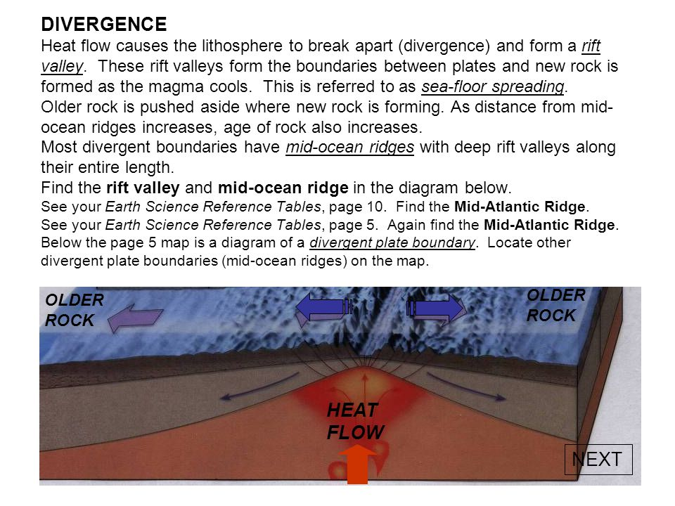 DIVERGENCE Heat flow causes the lithosphere to break apart (divergence) and form a rift valley.