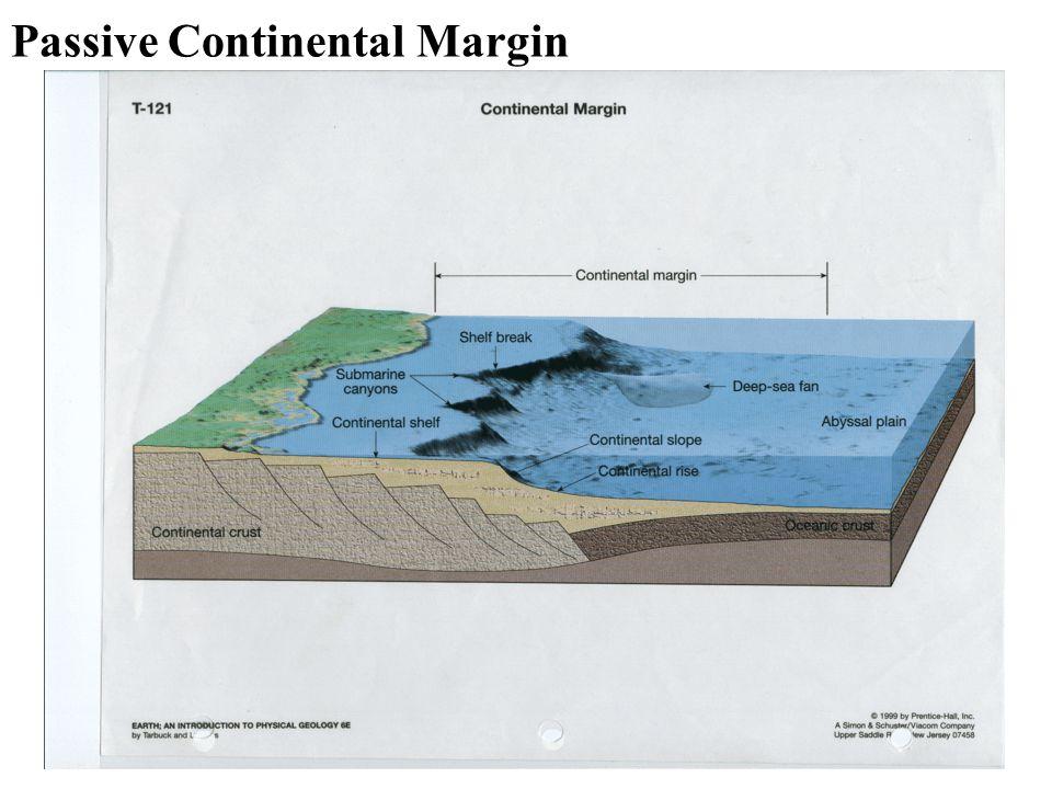 Passive Continental Margin