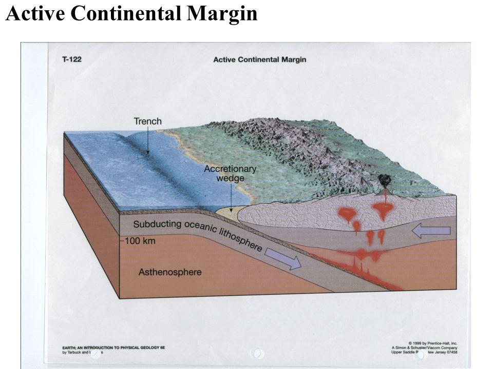 Active Continental Margin