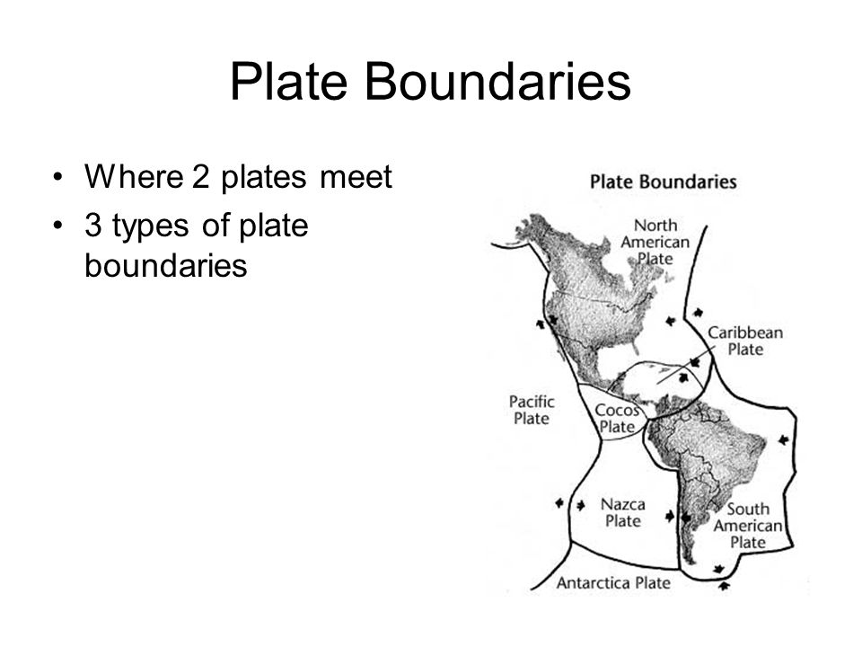 Plate Boundaries Where 2 plates meet 3 types of plate boundaries