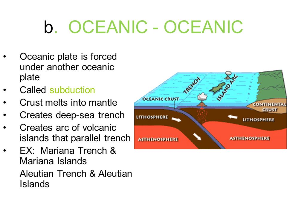 b. OCEANIC - OCEANIC Oceanic plate is forced under another oceanic plate Called subduction Crust melts into mantle Creates deep-sea trench Creates arc