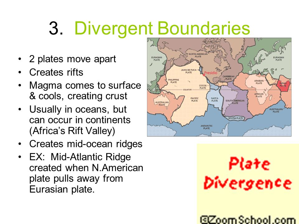 3. Divergent Boundaries 2 plates move apart Creates rifts Magma comes to surface & cools, creating crust Usually in oceans, but can occur in continent