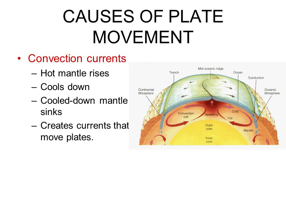 CAUSES OF PLATE MOVEMENT Convection currents –Hot mantle rises –Cools down –Cooled-down mantle sinks –Creates currents that move plates.