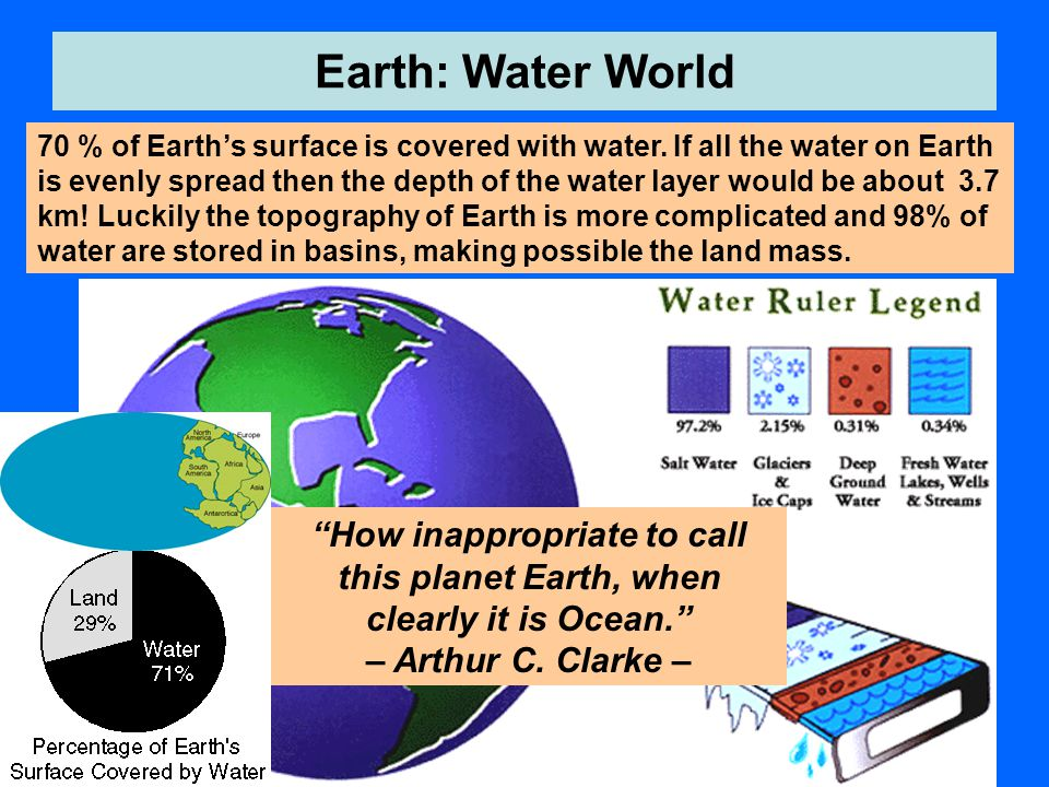 Earth: Water World 70 % of Earth's surface is covered with water.