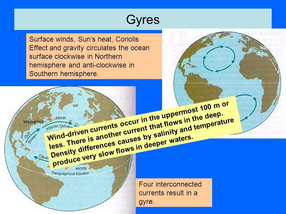 Gyres Wind-driven currents occur in the uppermost 100 m or less. There is another current that flows in the deep. Density differences causes by salini