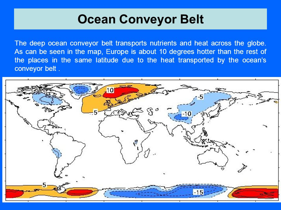 Ocean Conveyor Belt The deep ocean conveyor belt transports nutrients and heat across the globe. As can be seen in the map, Europe is about 10 degrees