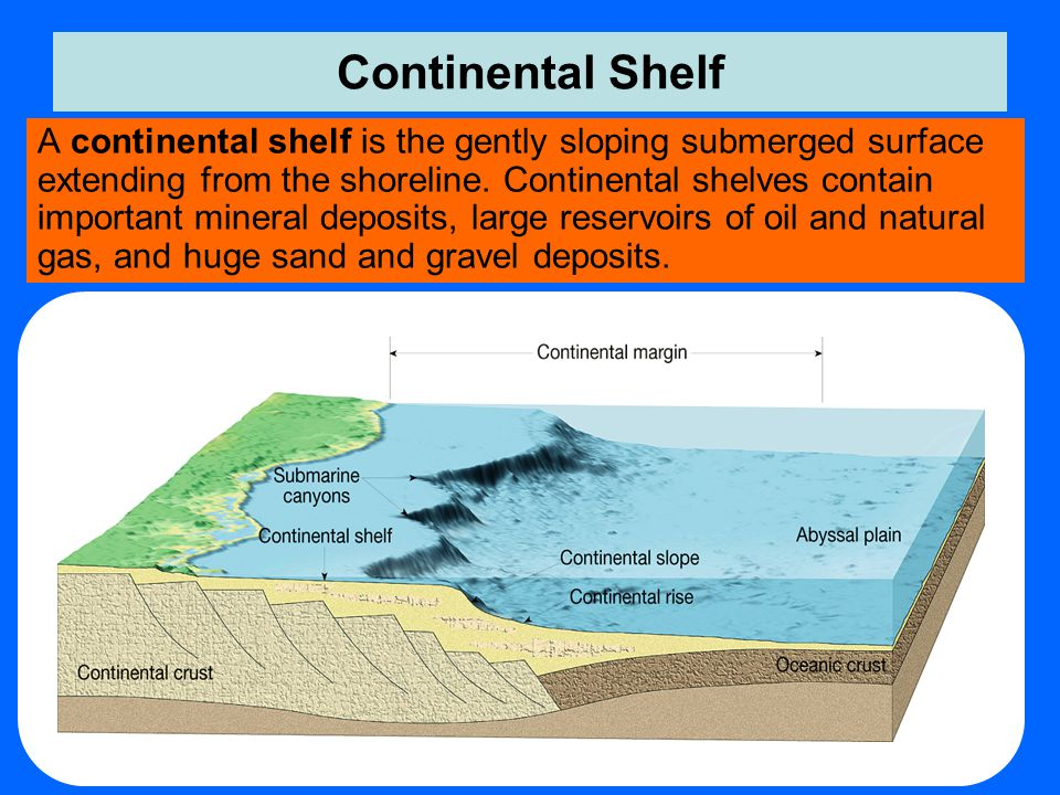 Continental Shelf A continental shelf is the gently sloping submerged surface extending from the shoreline. Continental shelves contain important mine