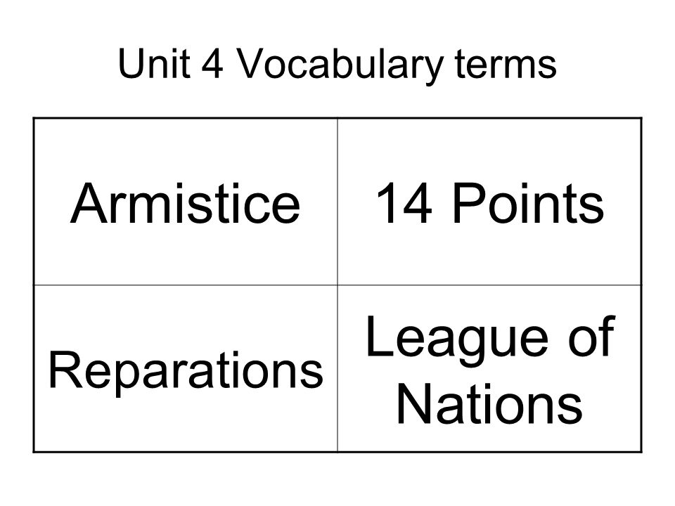 Unit 4 Vocabulary terms Militarism Nationalism Isolationism Balkans