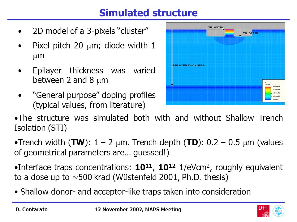 """D. Contarato Simulated structure 2D model of a 3-pixels """"cluster"""" Pixel pitch 20  m; diode width 1  m Epilayer thickness was varied between 2 and 8"""