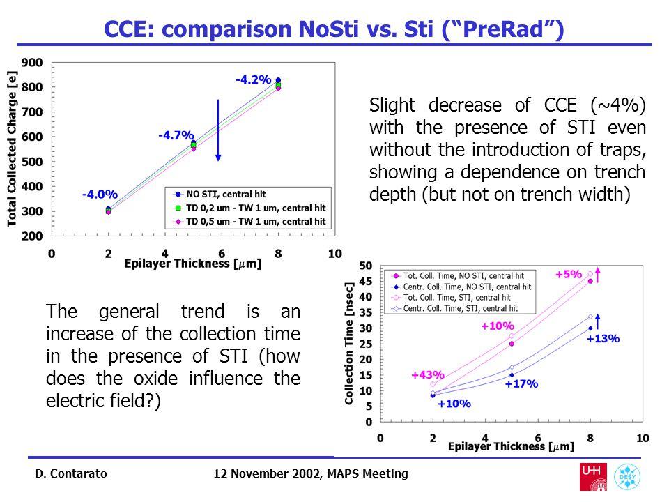 D.Contarato CCE: comparison NoSti vs.