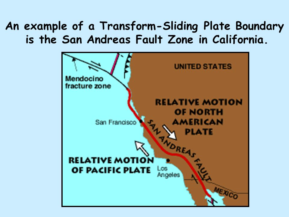 An example of a Transform-Sliding Plate Boundary is the San Andreas Fault Zone in California.