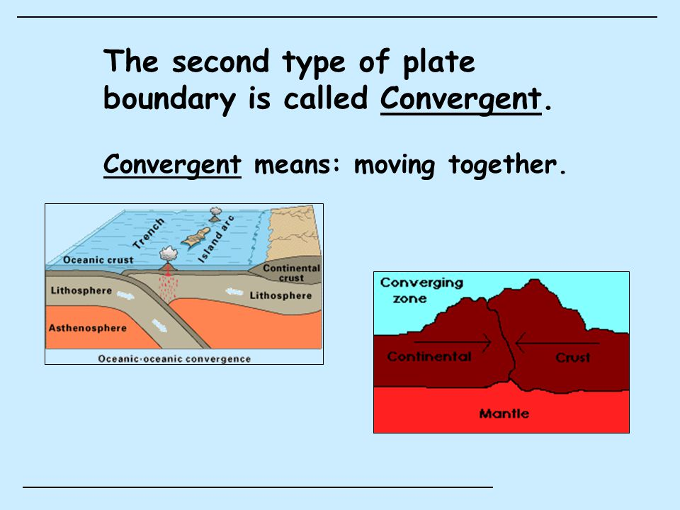 There are two types of Convergent Boundaries.The first is: Convergent - Subduction.