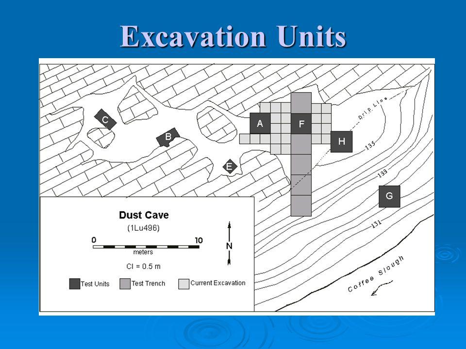 Excavation Units