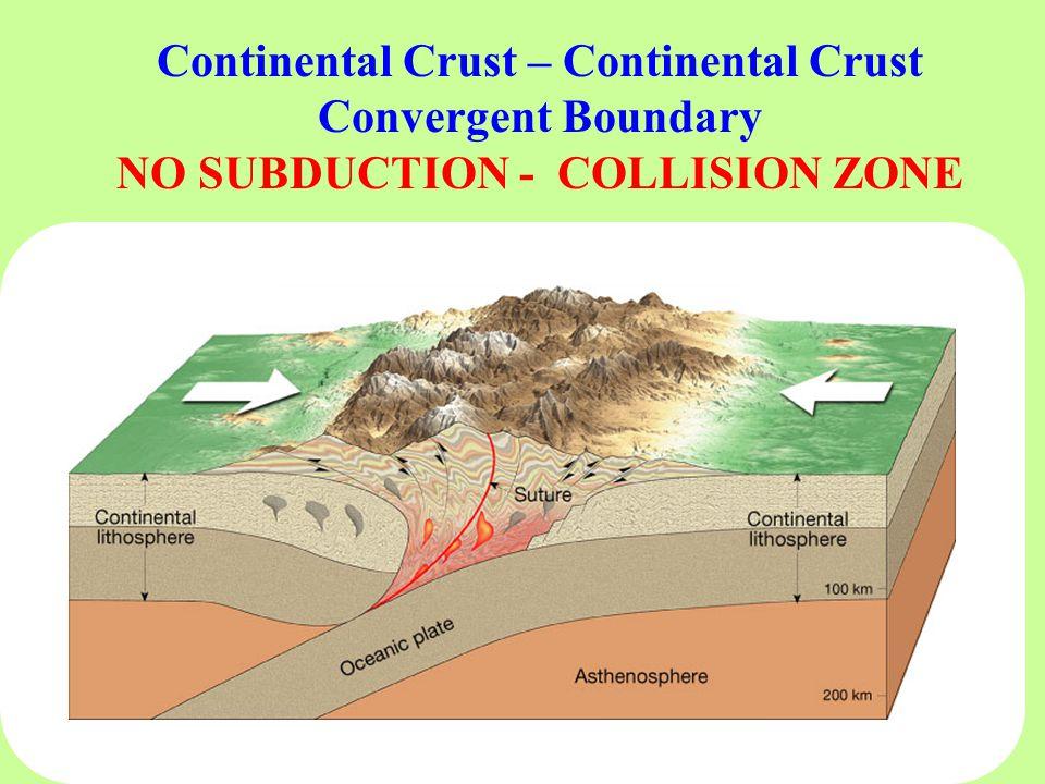 Continental Crust – Continental Crust Convergent Boundary NO SUBDUCTION - COLLISION ZONE