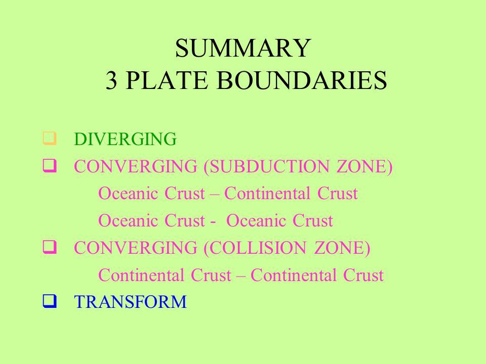 SUMMARY 3 PLATE BOUNDARIES  DIVERGING  CONVERGING (SUBDUCTION ZONE) Oceanic Crust – Continental Crust Oceanic Crust - Oceanic Crust  CONVERGING (CO