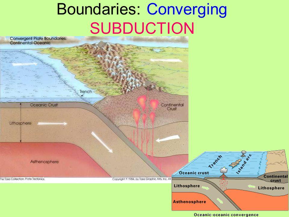 Boundaries: Converging SUBDUCTION