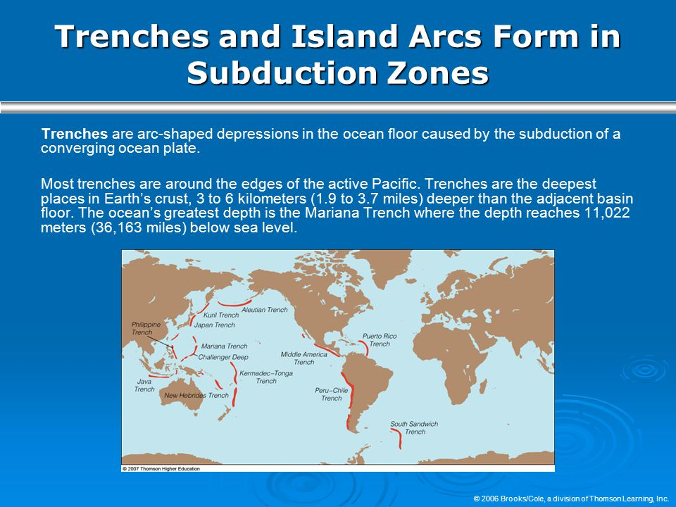 © 2006 Brooks/Cole, a division of Thomson Learning, Inc. Trenches and Island Arcs Form in Subduction Zones Trenches are arc-shaped depressions in the