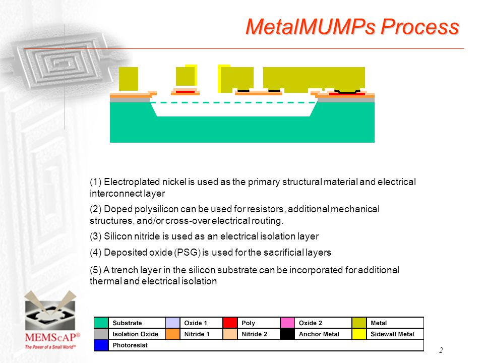 2 MetalMUMPs Process (1) Electroplated nickel is used as the primary structural material and electrical interconnect layer (2) Doped polysilicon can b