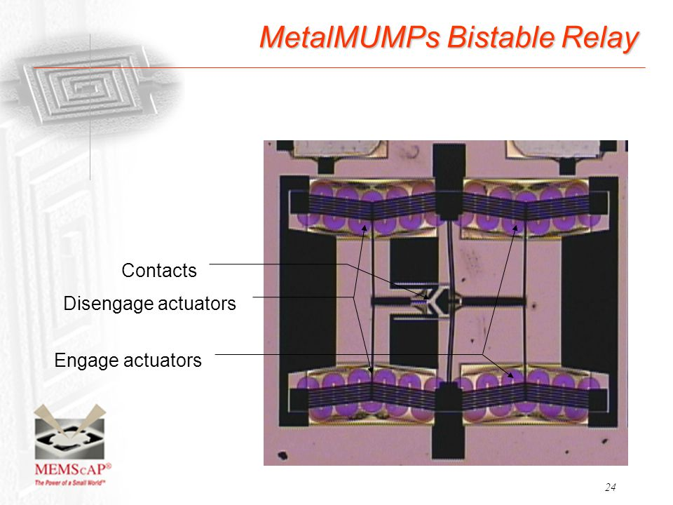 24 MetalMUMPs Bistable Relay Contacts Disengage actuators Engage actuators