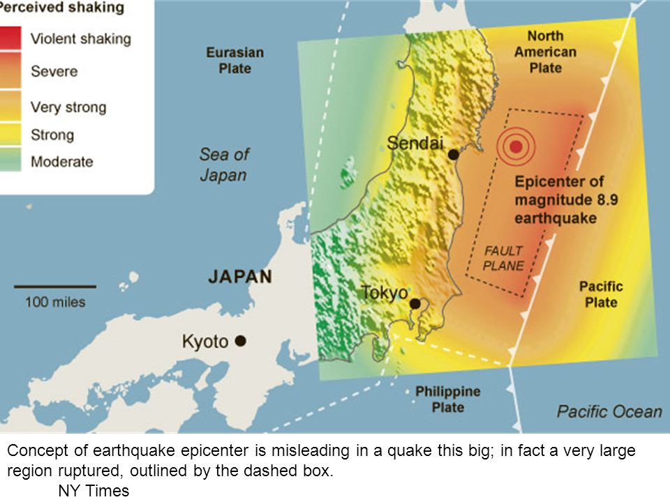 Concept of earthquake epicenter is misleading in a quake this big; in fact a very large region ruptured, outlined by the dashed box.