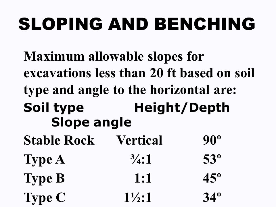 SLOPING AND BENCHING Maximum allowable slopes for excavations less than 20 ft based on soil type and angle to the horizontal are: Soil typeHeight/Depth Slope angle Stable Rock Vertical 90º Type A ¾:1 53º Type B 1:1 45º Type C 1½:1 34º