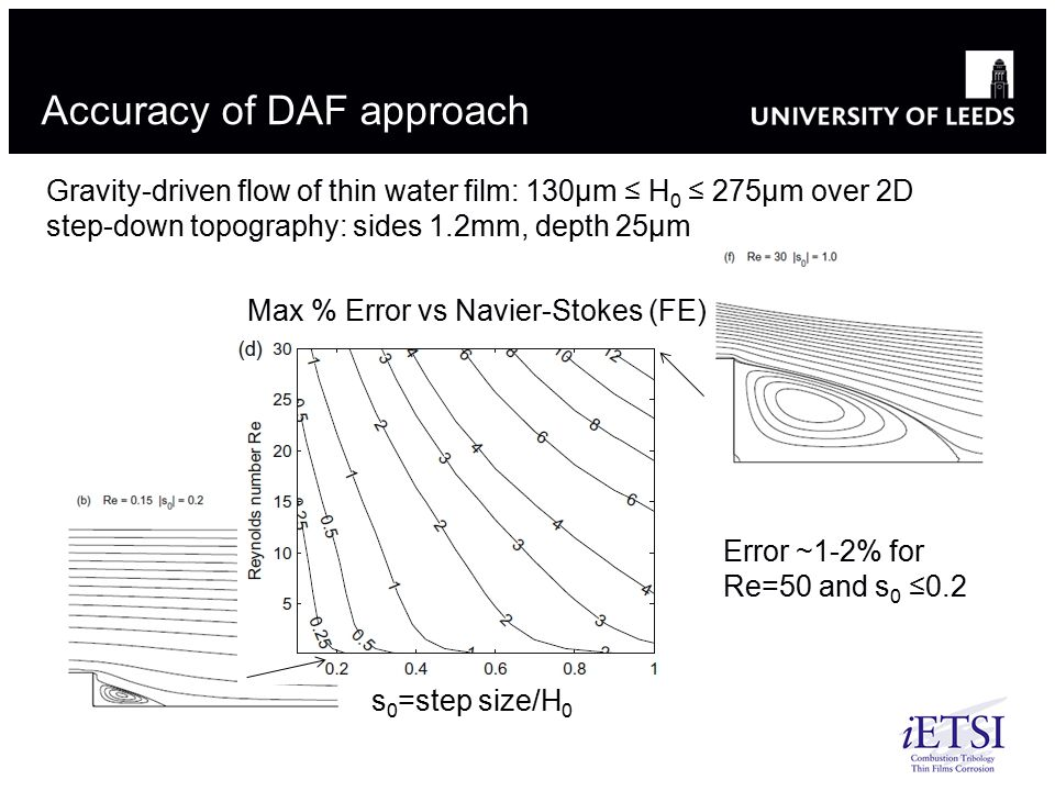 Accuracy of DAF approach Gravity-driven flow of thin water film: 130µm ≤ H 0 ≤ 275µm over 2D step-down topography: sides 1.2mm, depth 25µm Max % Error vs Navier-Stokes (FE) Error ~1-2% for Re=50 and s 0 ≤0.2 s 0 =step size/H 0