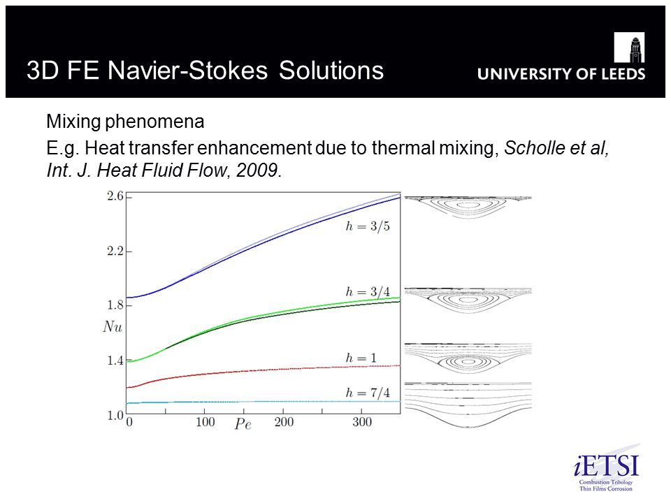 3D FE Navier-Stokes Solutions Mixing phenomena E.g. Heat transfer enhancement due to thermal mixing, Scholle et al, Int. J. Heat Fluid Flow, 2009.