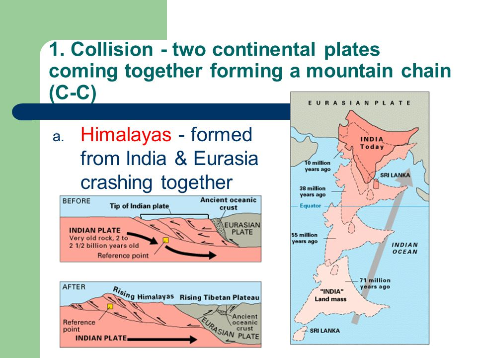 A.Converging Boundaries (coming together) a. Collision b. Subduction