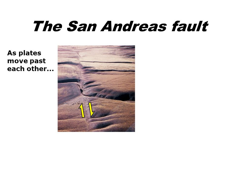 As plates move past each other... The San Andreas fault