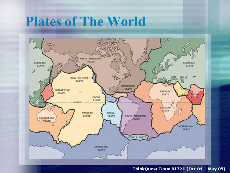 ThinkQuest Team 01724 (Oct 04 – May 05) Plates of The World
