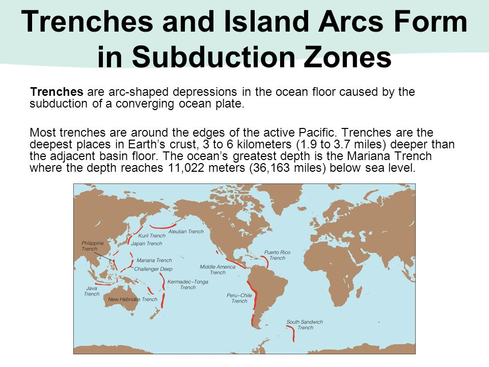 Trenches are arc-shaped depressions in the ocean floor caused by the subduction of a converging ocean plate. Most trenches are around the edges of the