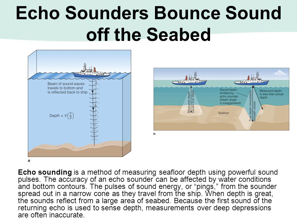 Echo Sounders Bounce Sound off the Seabed Echo sounding is a method of measuring seafloor depth using powerful sound pulses. The accuracy of an echo s