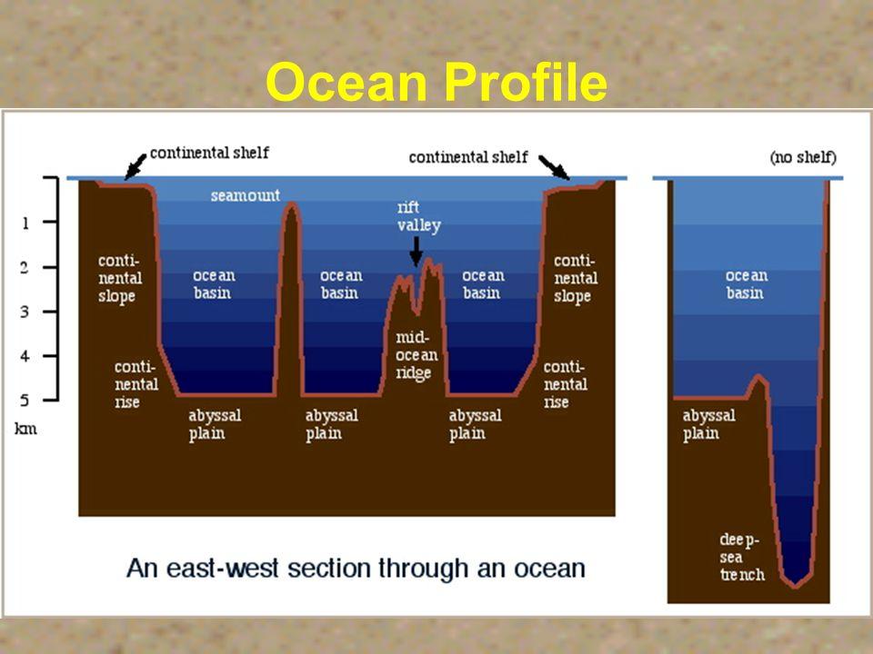 Ocean Profile