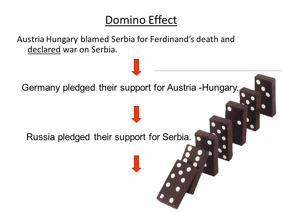Domino Effect Austria Hungary blamed Serbia for Ferdinand's death and declared war on Serbia.