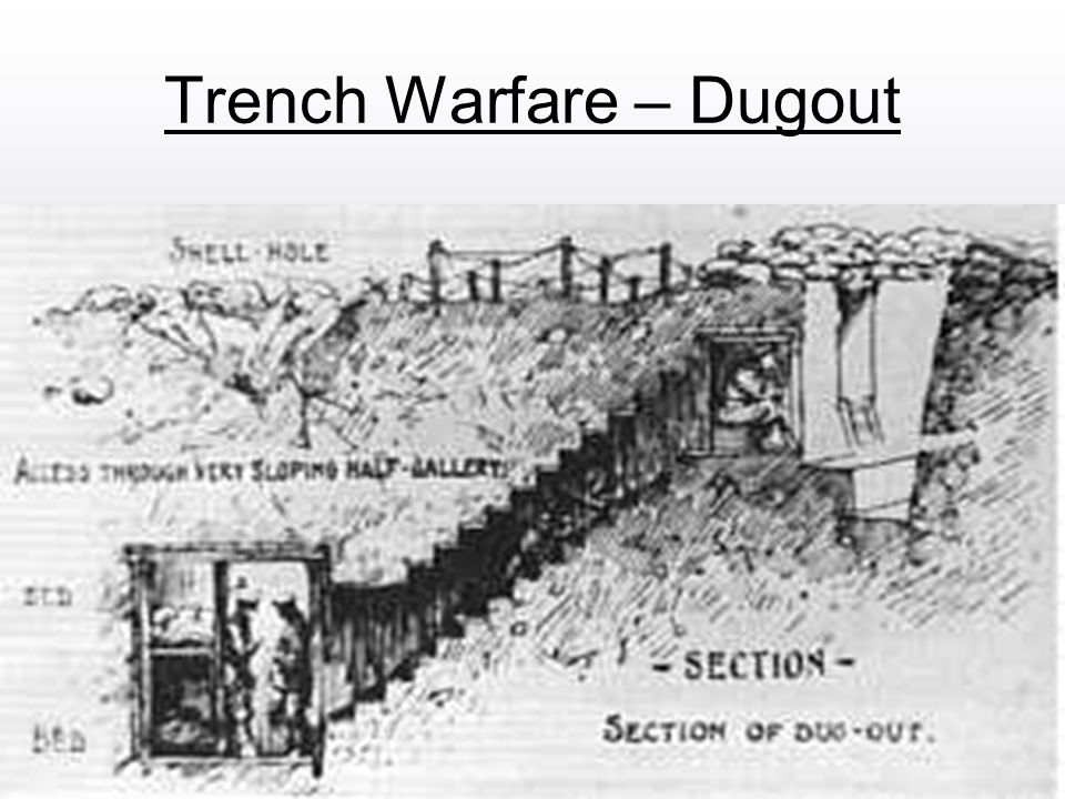 Trench Warfare – Dugout