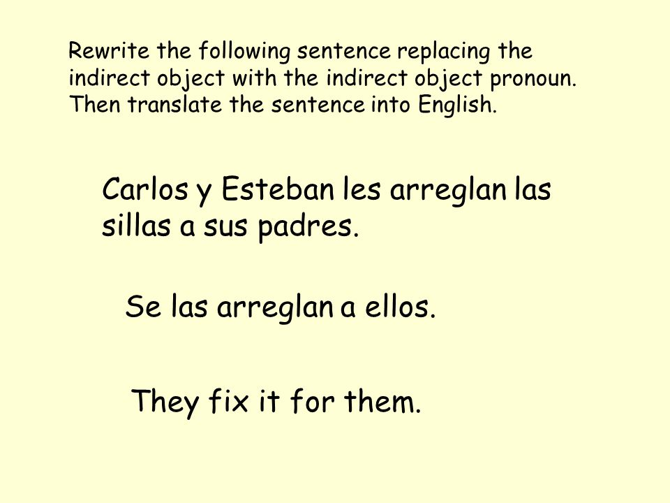 Rewrite the following sentence replacing the indirect object with the indirect object pronoun. Then translate the sentence into English. Carlos y Este