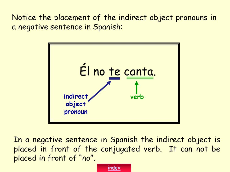 Notice the placement of the indirect object pronouns in a negative sentence in Spanish: Él no te canta. indirect object pronoun verb In a negative sen