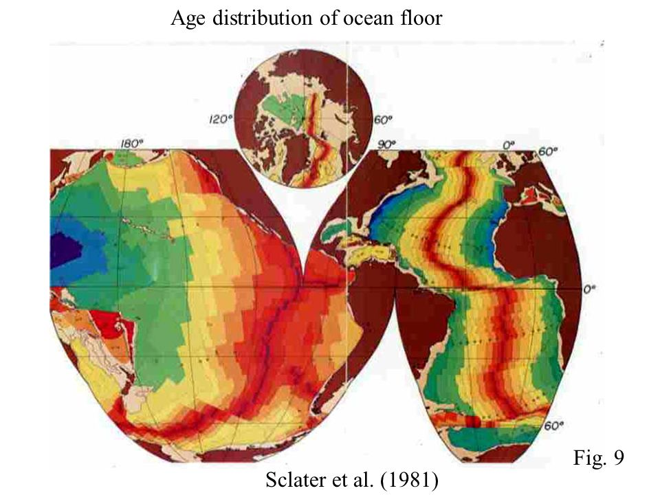 Age distribution of ocean floor Sclater et al. (1981) Fig. 9