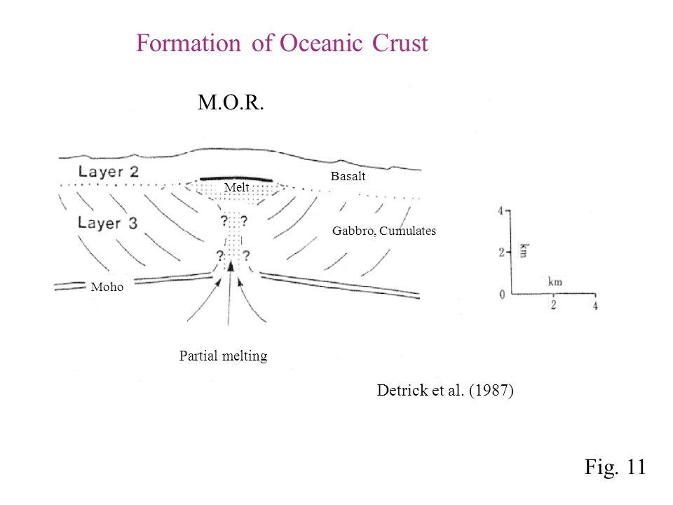 Formation of Oceanic Crust Partial melting Melt Basalt Gabbro, Cumulates Detrick et al.