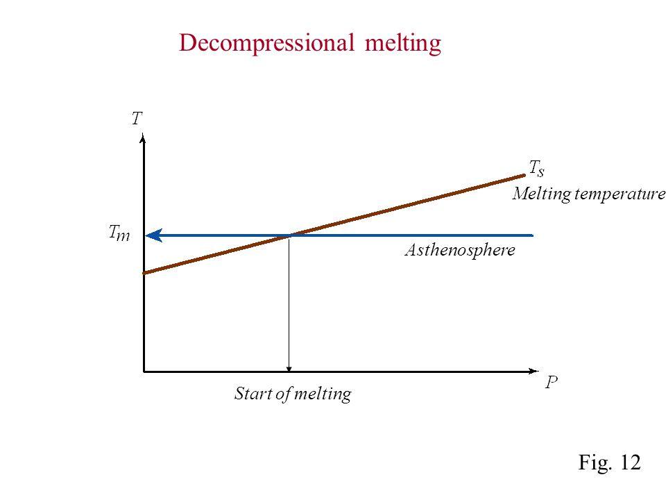 Decompressional melting Fig. 12 Asthenosphere Melting temperature Start of melting