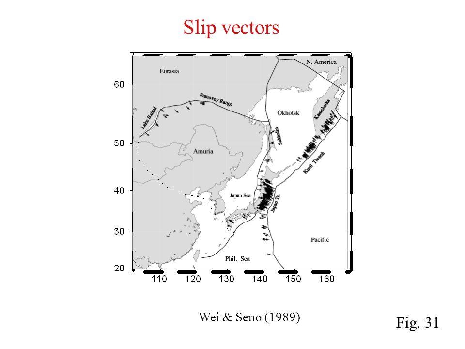 Wei & Seno (1989) Slip vectors Fig. 31