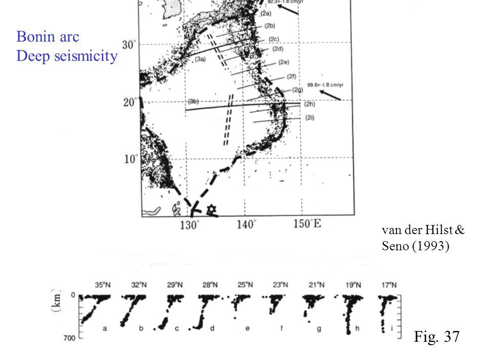 Bonin arc Deep seismicity van der Hilst & Seno (1993) Fig. 37