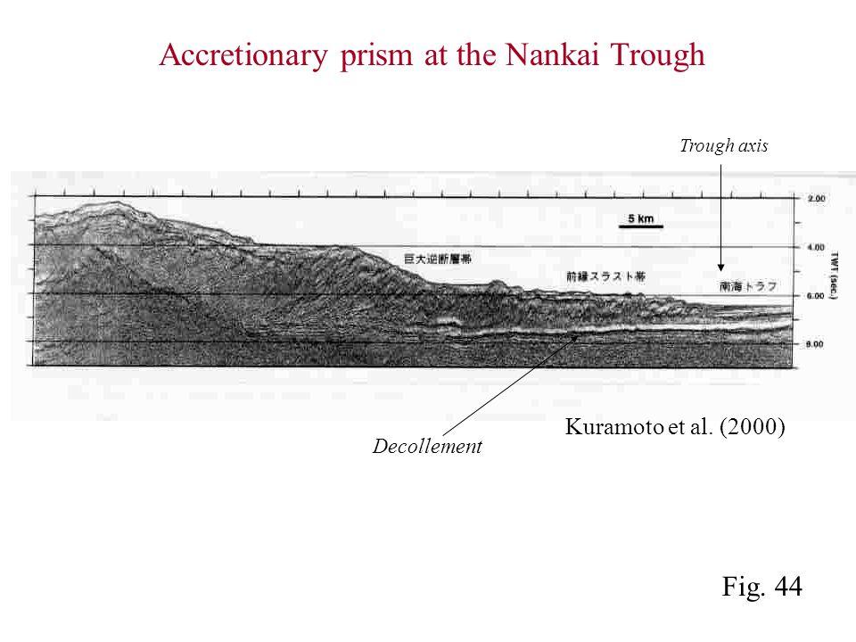 Accretionary prism at the Nankai Trough Kuramoto et al. (2000) Trough axis Decollement Fig. 44