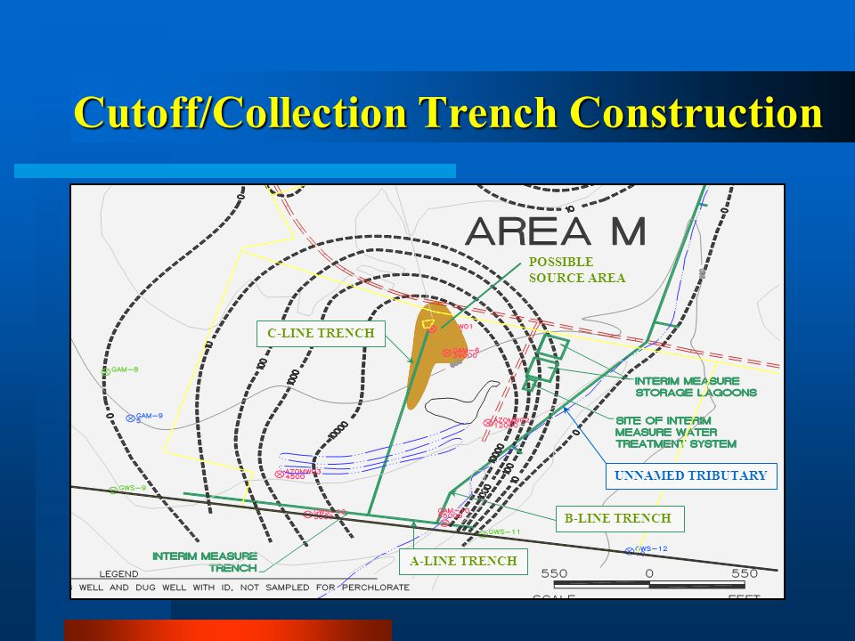Cutoff/Collection Trench Construction POSSIBLE SOURCE AREA C-LINE TRENCH A-LINE TRENCH B-LINE TRENCH UNNAMED TRIBUTARY