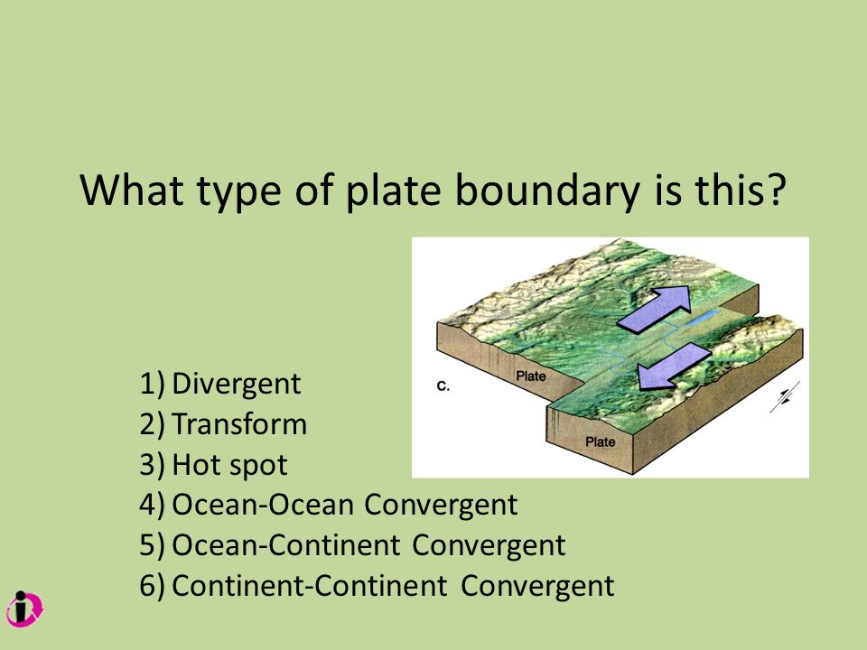 What type of plate boundary is this.