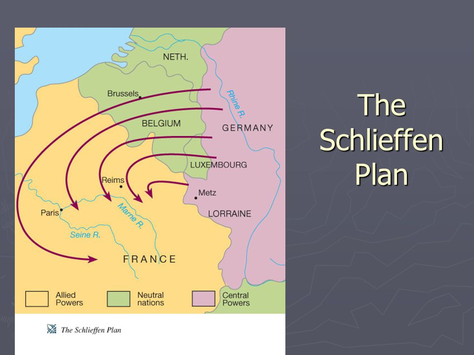 The Schlieffen Plan ►h►h►h►h